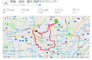 クロスバイク FX3 DISCで箕面・池田・豊中をサイクリング。